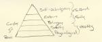 Maslow-Sketch-Simlified-v2